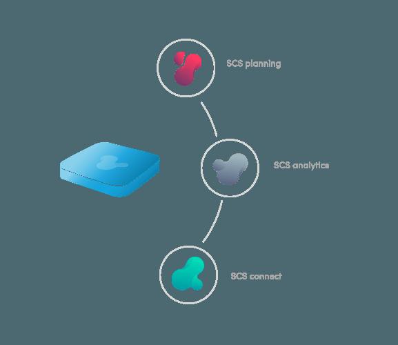 Werden Sie zum pionier in Ihrer Branche mit dem SCS-Industrie 4.0-Kit.